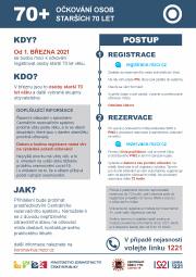 Informace k očkování proti COVID-19 pro 70+